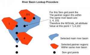 ECMWF River basin lookup tool